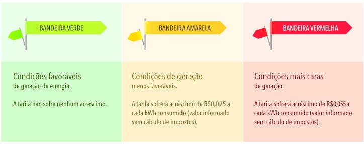 bandeiras_info_nova_